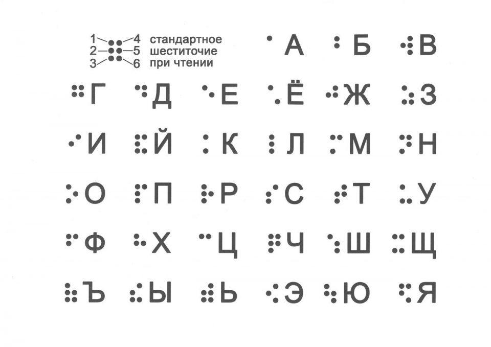 Цифровое решение распознавания азбуки Брайля теперь для всех в свободном доступе